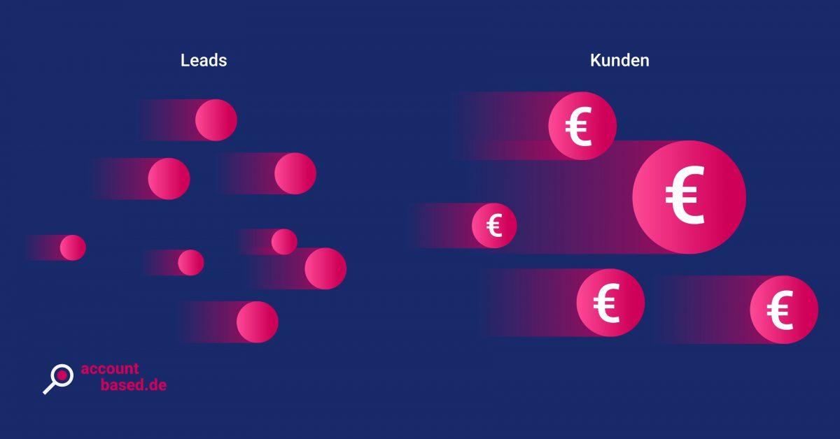 Symbolbild für B2B Lead-Konvertierung: Punkte mit und ohne Eurozeichen