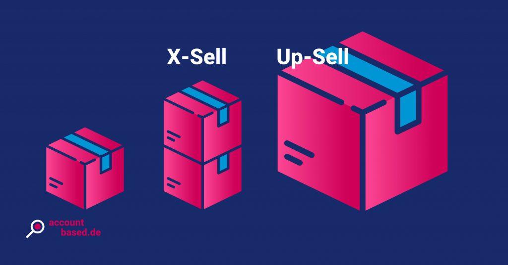 Symbolbild für Cross-Selling Upselling: drei Kisten in verschiedenen Größen