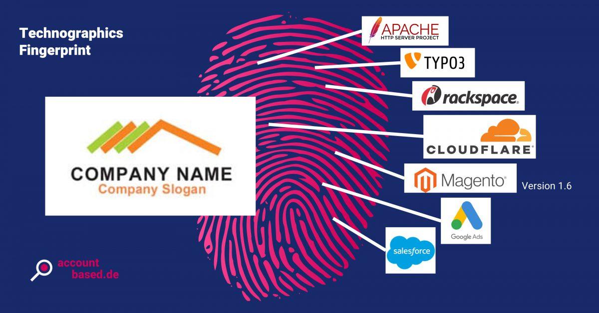 Symbolbild Technografie Technographics: stilisierter Fingerabdruck mit den Logos verschiedener technografischer Anbieter
